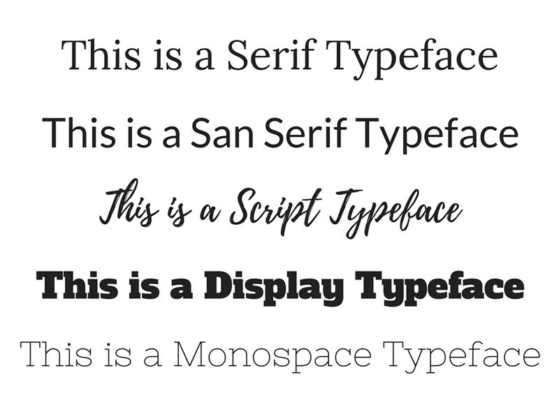 How to Choose the Best Font for Your Design - Spark My Site